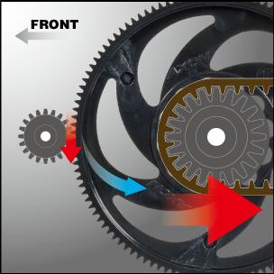螺旋柱形状|スパーギヤ TCS|AXON(アクソン)電動ラジコンパーツ