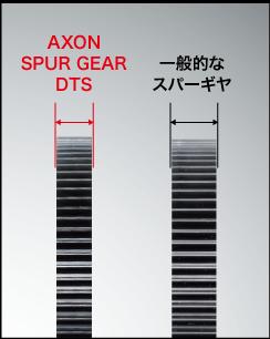 超軽量ローフリクションスパーギヤ&高い耐久性|スパーギヤ DTS|AXON(アクソン)電動ラジコンパーツ